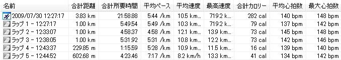 20090730-炎天下の昼ラン