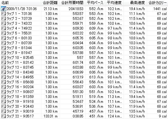 20091128-朝ラン21km