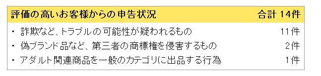 アニハヤ.JPG
