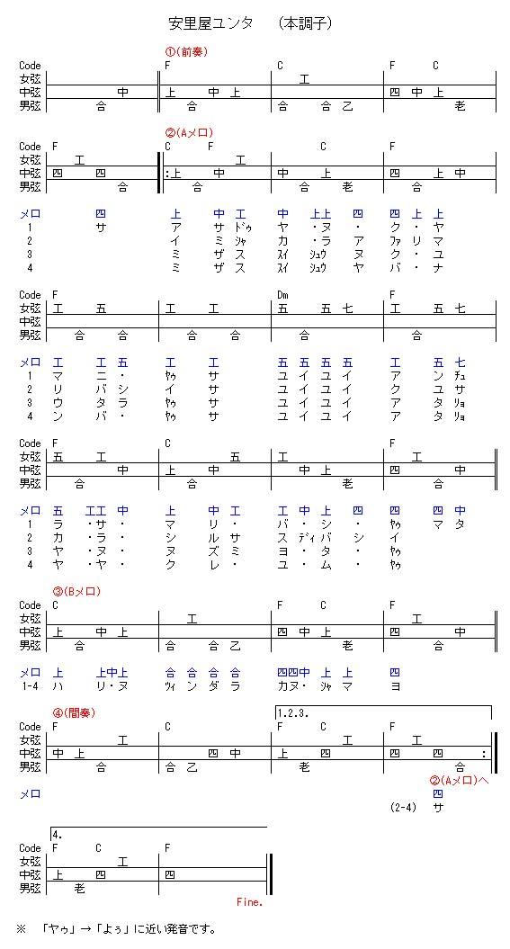 asatoya_tab.jpg