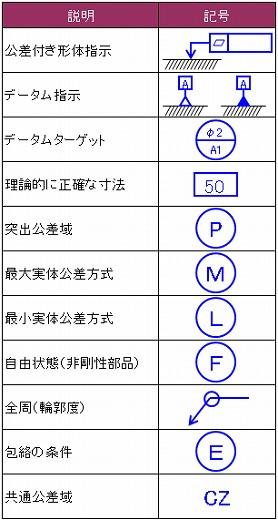 2009年10月16日の記事   むらっ記 - 楽天ブログ