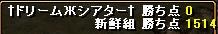 †ドリームЖシアター† 3-05 新鮮