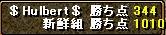 $Hulbert$ 3-10 新鮮