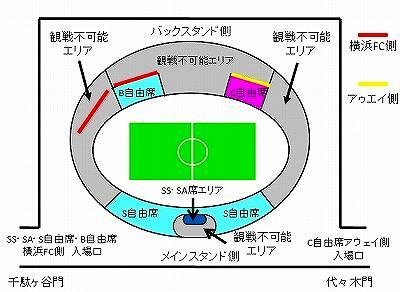 2009_10_25 YOKOHAMA FC×Cerezo OOSAKA.jpg