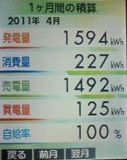 H23.4発電集計