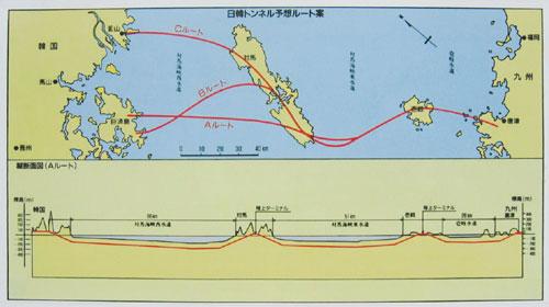日 トンネル 韓 海底
