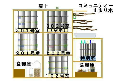 インコアパート概略図