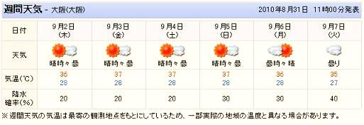 週間 天気 予報 大阪