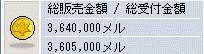 彗星のお店 Vol.6~成果