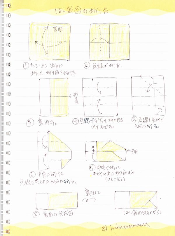 すべての折り紙 折り紙箸袋折り方 : 箸袋2の折り方(図) | habatan ...