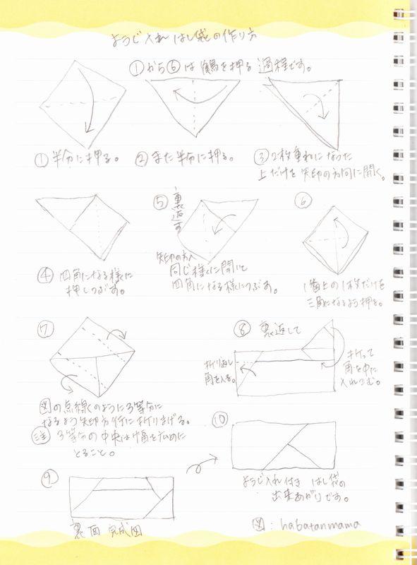 ハート 折り紙:折り紙 箸袋の作り方-studental.net