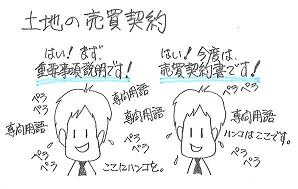 土地の売買契約.JPG