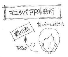 マユツバFP事務所.JPG