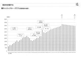 共稼ぎ 20% 1.JPG