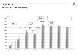共稼ぎ 20% 2.JPG