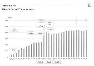 共稼ぎ 20% 3.JPG
