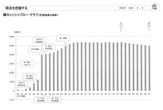 共稼ぎ 20% 5.JPG