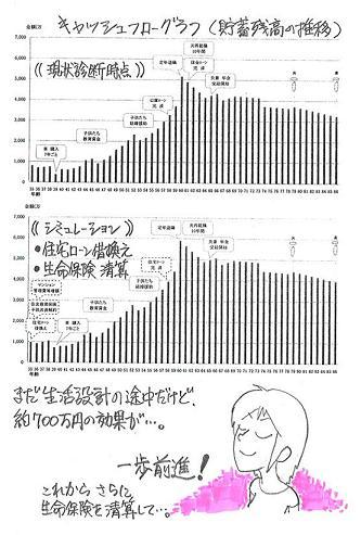 住宅ローン借換えと生保清算.JPG