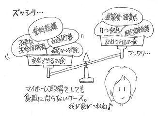 マイホーム取得と家計.JPG