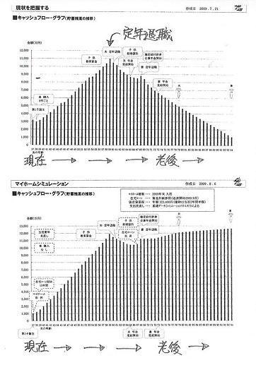 住宅取得シミュレーション.JPG