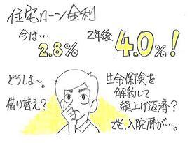 住宅ローン金利4%.JPG