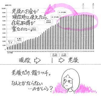 マイホーム取得と生活設計.JPG