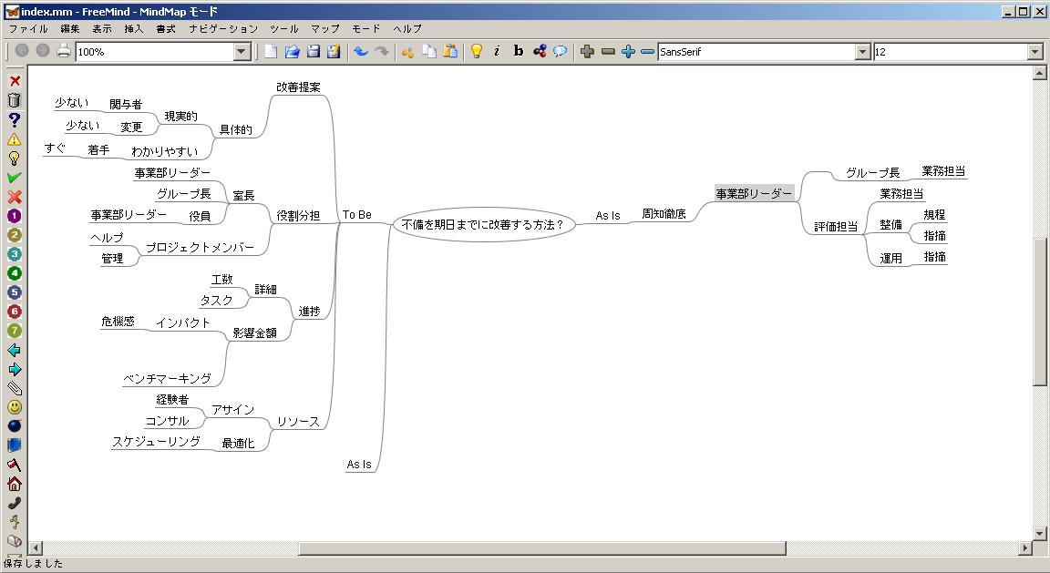 ソフト マインド マップ