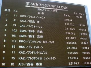 OF JAPN (ツアーオブジャパン ...