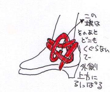 そこで右に出たゴムの端は右に、左にでたやつは左に、素直に一本ずつわけます。靴底からカカトに向かって伸びているゴムひもを、前から持ってきた1本で上から引っかけ