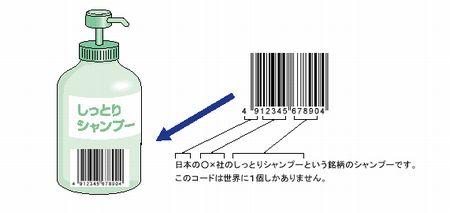 JANコードの説明.jpg