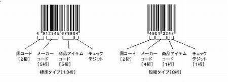 JANコード 短縮.jpg
