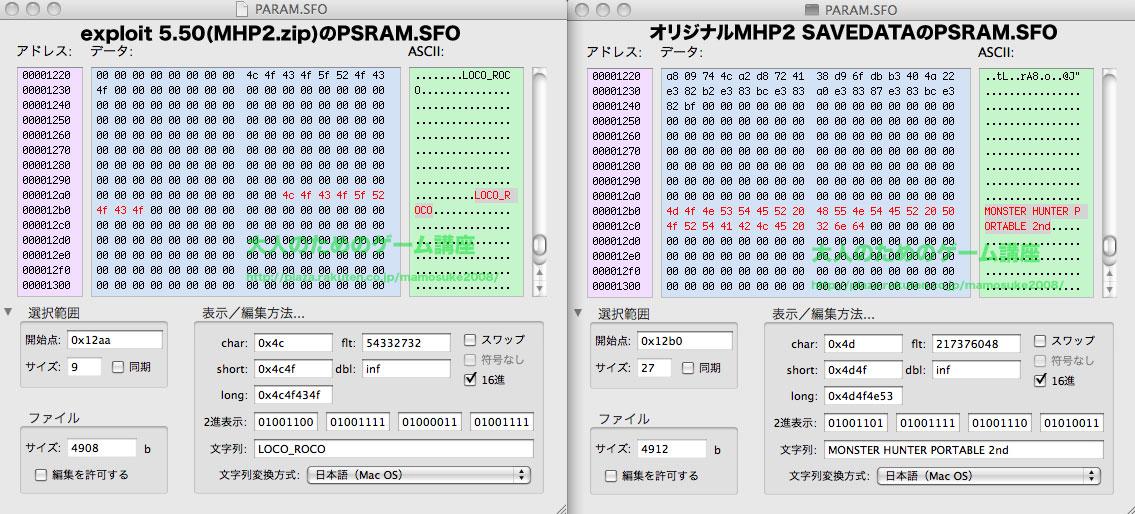 MHP2のPARAMSFO