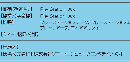 PlayStation Arc