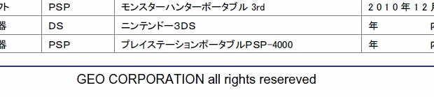 PSP-40000