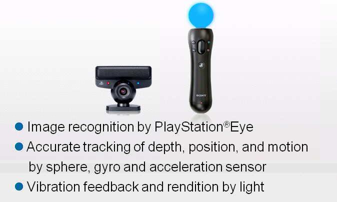 PS3モーションコントローラー
