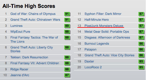 PixelJunk Monsters_Deluxe_Score