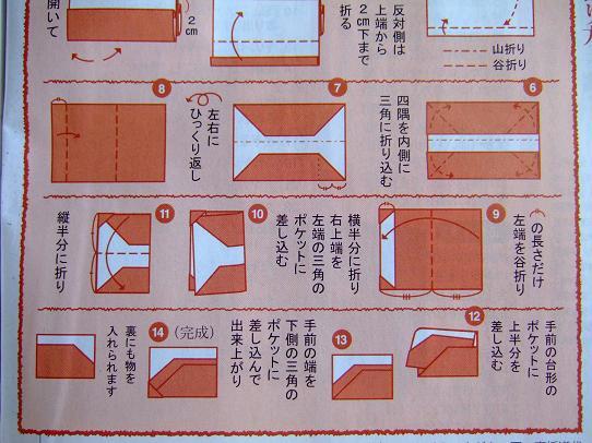 ハート 折り紙 折り紙キルト 作り方 : plaza.rakuten.co.jp