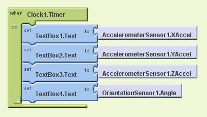test_Acc_OriBlock.JPG