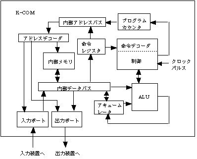 K-COM-sekkei6