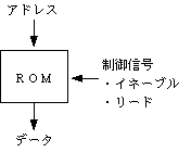 manual12