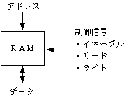 manual13