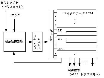 manual15