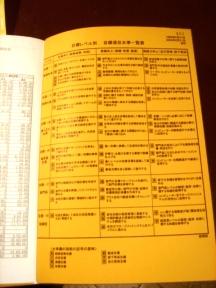 060427mokuhyou-reberuhyou(2)