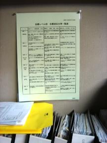 060427mokuhyou-reberuhyou(3)