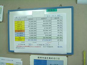 070413mokuhyou-uriage-1