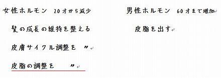 ホルモン男女.jpg