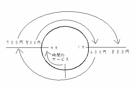 時間延長の図.jpg
