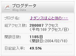 20万アクセス記録.JPG