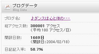 30万アクセスfor楽天2.JPG