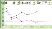 20081004グラフ